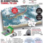 Zojila Tunnel Project Details