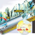 Future Project of Zojila Tunnel